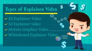 types of explainer video
